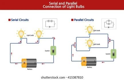 Parallel Circuits Versus Series