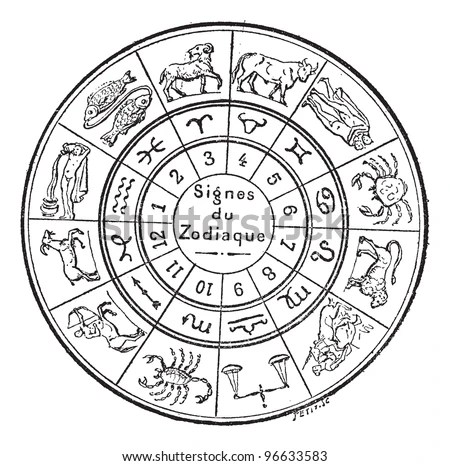 Signs Zodiac Vintage Engraved Illustration Dictionary