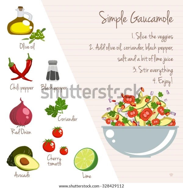 simple gaucamole recipe layout