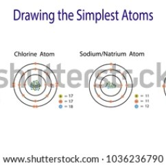 Neon Atom Diagram Electric Furnace Runs Constantly Simplest Atomic Model Magnesium Chlorine Sodium Stock Vector The Chemistry