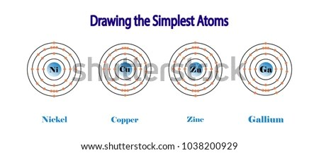 copper atom diagram blue sea wiring simplest atomic model nickel stock vector royalty free the zinc gallium chemistry