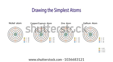 copper atom diagram loncin 110cc atv wiring simplest atomic model nickel zine stock vector royalty free the gallium chemistry