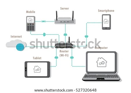 Smart Home Possible Devices Usage Concept Stock Vector