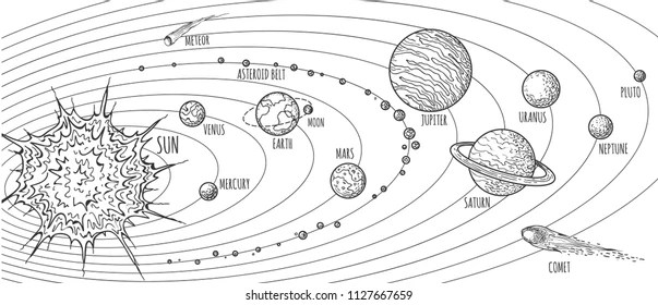 35+ Latest Drawing Simple Aesthetic Solar System