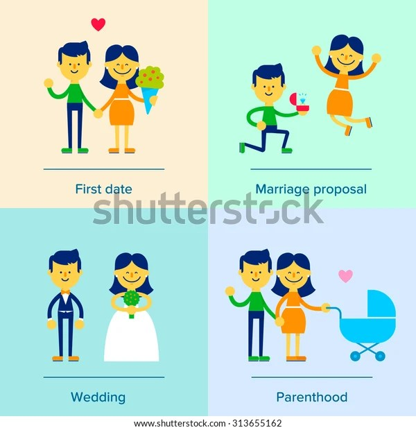 stages life young couple