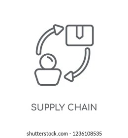 supply chain logo Images, Stock Photos & Vectors