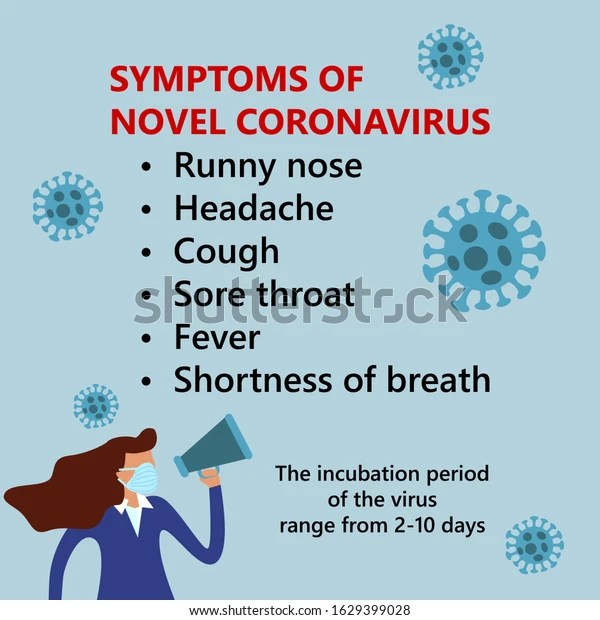 Symptoms Covid19 Wuhan Novel Coronavirus 2019ncov Stock Vector ...