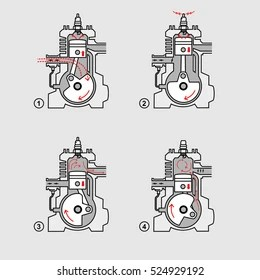 Two-stroke Engine Stock Images, Royalty-Free Images