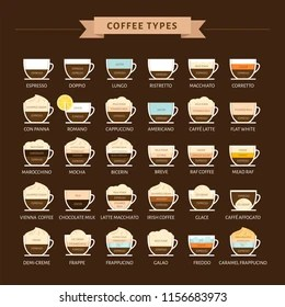 different type coffee images