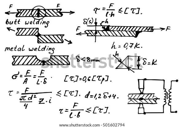 Vector Background Physics Formulas Equations Materials