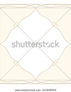 Vedic astrology diamond form chart template northern indian rhombic jyotisha spreadsheet hindu astrological map also stock vector royalty rh shutterstock