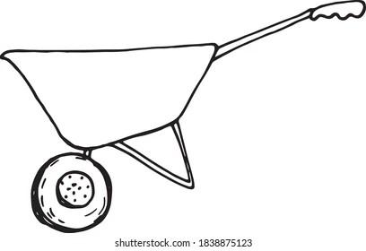 pix How To Draw A Simple Wheelbarrow https www shutterstock com image vector wheelbarrow garden icon vector illustration black 1838875123