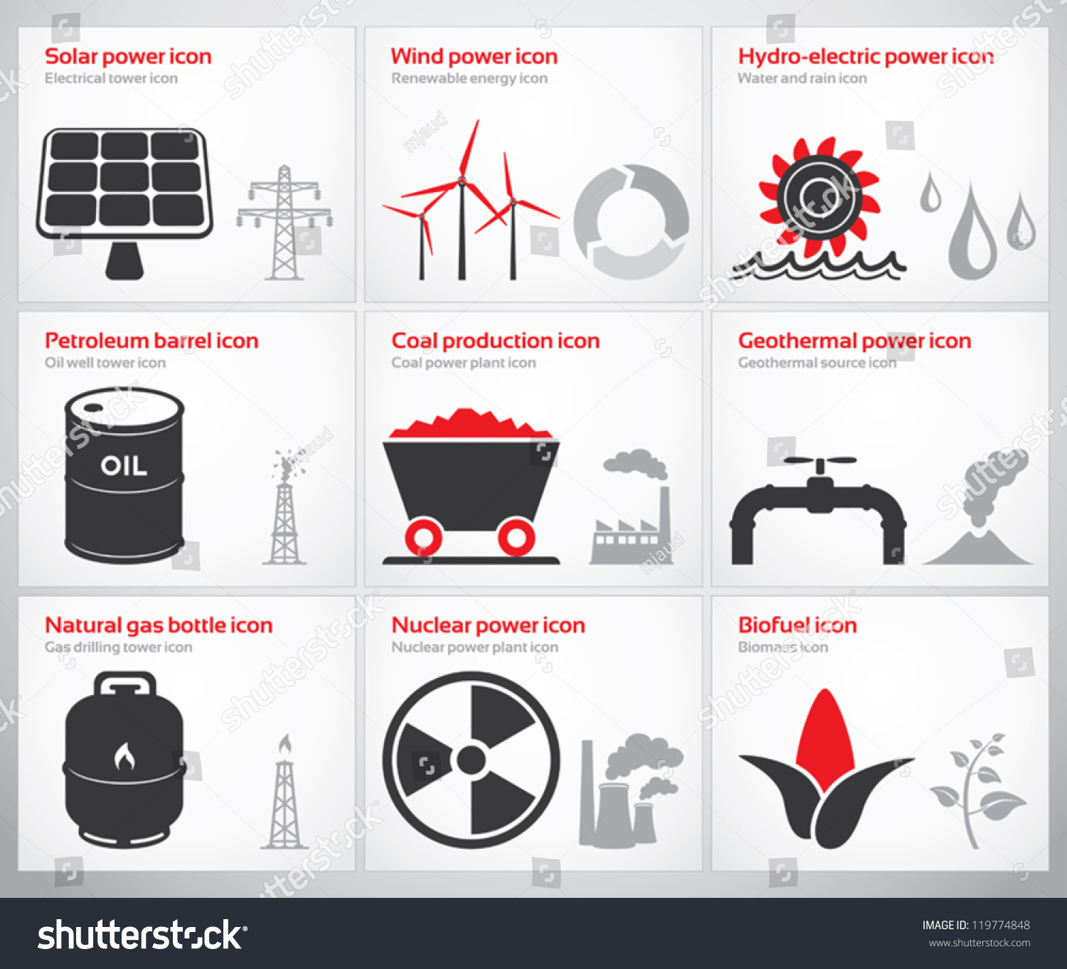 Icons For Renewable And Non Renewable Stock Photo