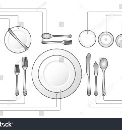 diagram place setting for a formal dinner with soup and fish courses with text [ 1500 x 1080 Pixel ]