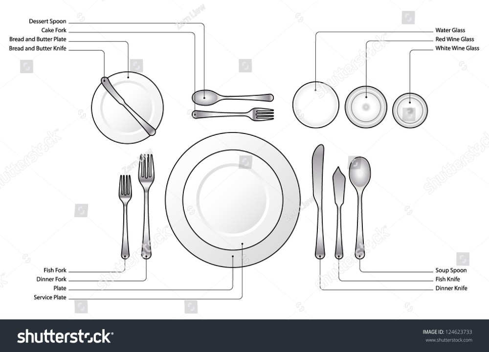 medium resolution of diagram place setting for a formal dinner with soup and fish courses with text