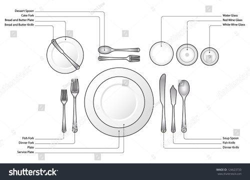 small resolution of diagram place setting for a formal dinner with soup and fish courses with text