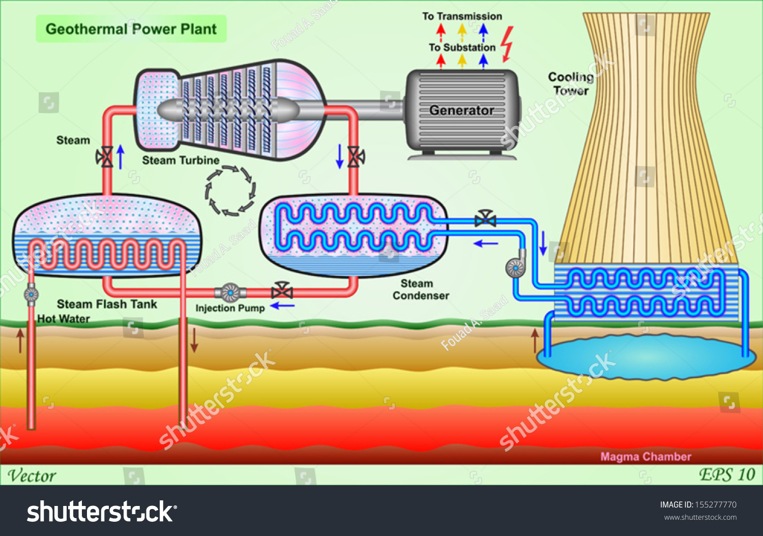 hight resolution of geothermal power plant 155277770