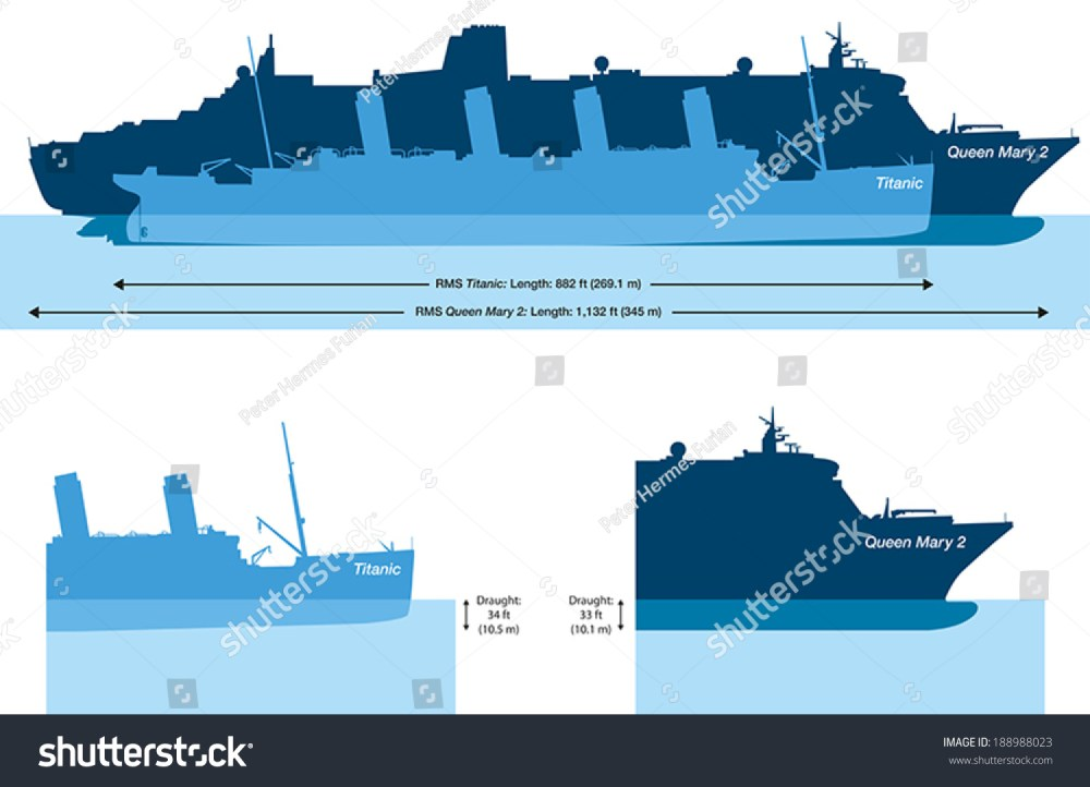 medium resolution of titanic and queen mary 2 size comparison and water depth at the titanic and queen