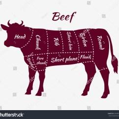 Beef Cow Cut Diagram Pollak Trailer Plug Wiring Royalty Free American Cuts Of Scheme