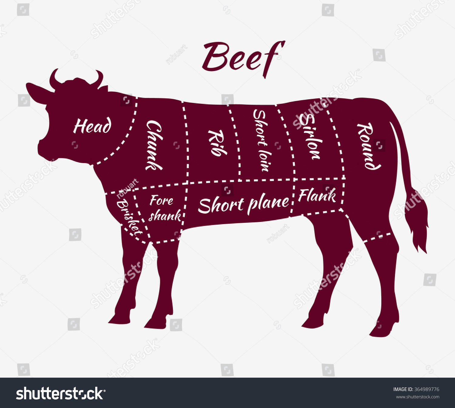 beef cuts diagram of cow rockford fosgate t1 wiring royalty free american scheme