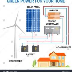 Wind Turbine Generator Wiring Diagram 4 Wire Humbucker Online Image And Photo Editor Shutterstock