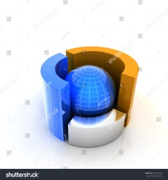 3d circular diagram and sphere on white background [ 1500 x 1600 Pixel ]