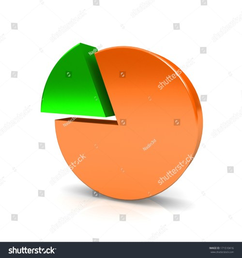 small resolution of 3d circular diagram on white background