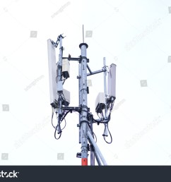 3g 4g and 5g cell site base station or base transceiver station cell tower or telecommunication tower wireless communication antenna transmitter  [ 1500 x 1101 Pixel ]