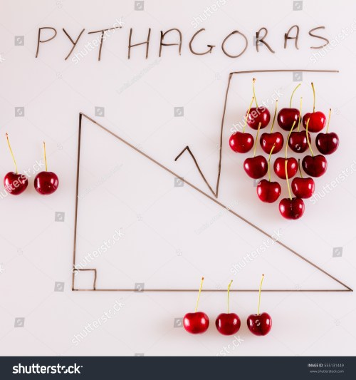 small resolution of a fun way of illustrating pythagoras theorem by using red cherries and a diagram of