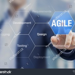 Agile Development Model Diagram Wireless Power Transmission Circuit Software Principle On Screen Stock Photo 461393191 - Shutterstock