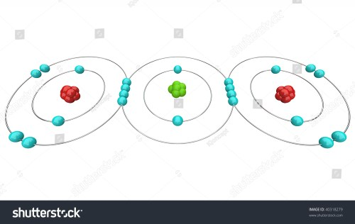 small resolution of atomic diagram carbon dioxide co 2 showing stock illustration co2 lewis dot co2 electron diagram