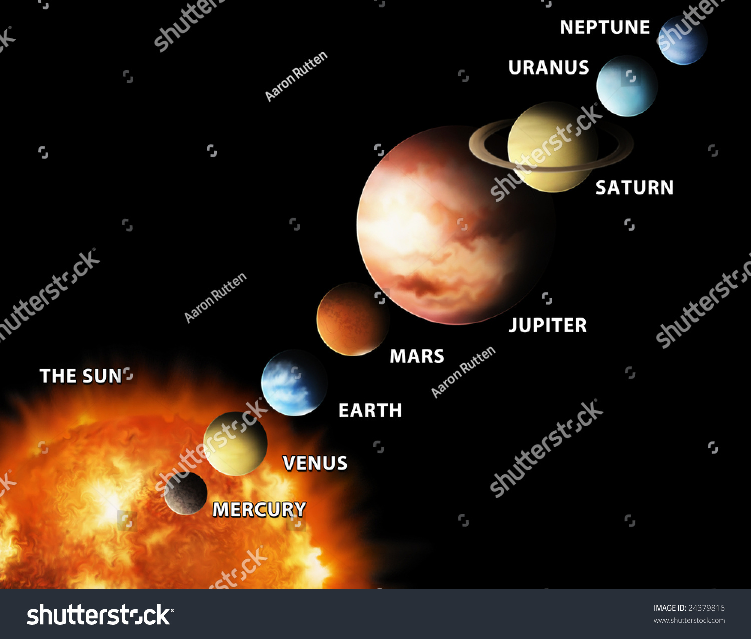 hight resolution of an illustrated diagram showing the order of planets in our solar system