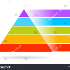 Blank Pyramid Diagram 5 1999 Ford Explorer Radio Wiring Add Your Text Stock Photo 129110777