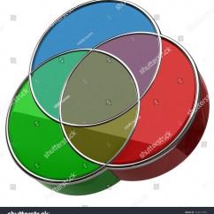 Multiple Basketball Court Diagram Schematic Of Steam Power Plant Blank Venn Stock Photo 144411976 Shutterstock