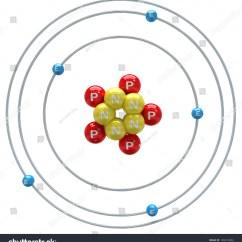 Orbital Diagram For Beryllium How Do I Draw A Family Tree Boron Atom On White Background Stock Illustration