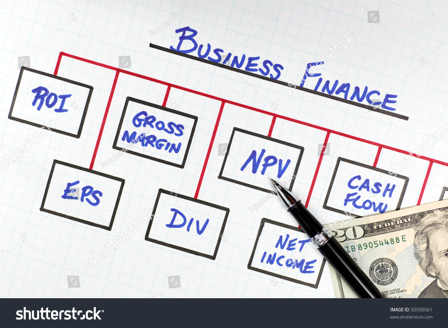 hight resolution of business finance diagram depicting common financial terms