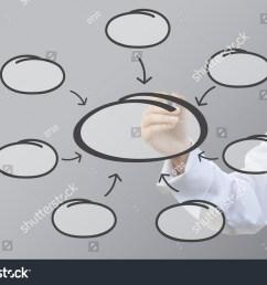 business writing relation of bubble diagram concept set7  [ 1500 x 1111 Pixel ]