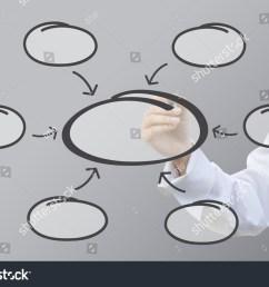 business writing relation of bubble diagram concept set6  [ 1500 x 1111 Pixel ]