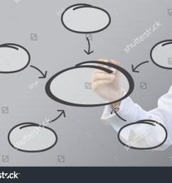 business writing relation of bubble diagram concept set5  [ 1500 x 1111 Pixel ]