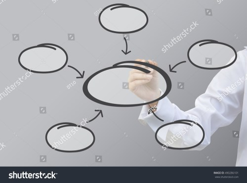 small resolution of business writing relation of bubble diagram concept set5