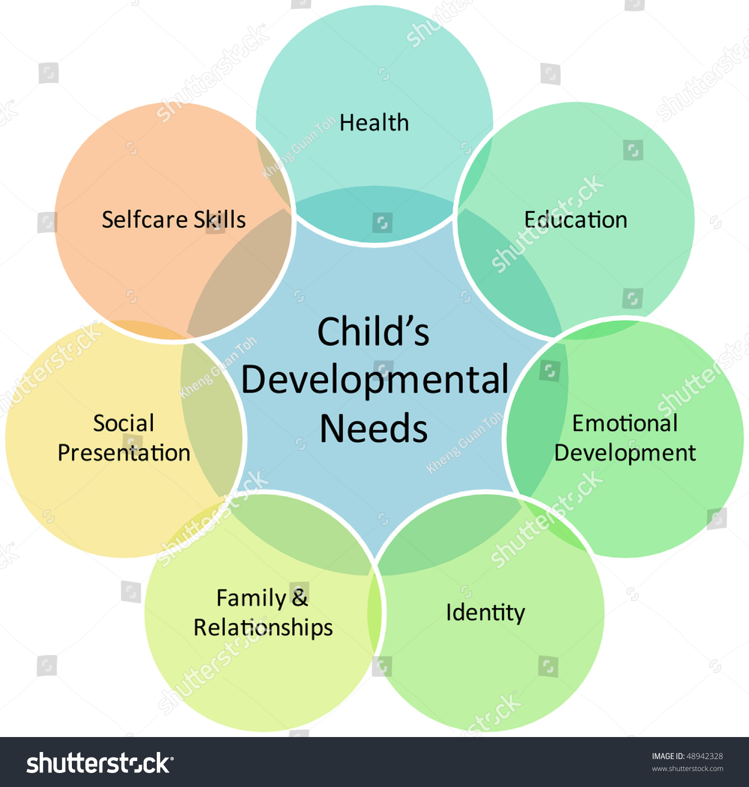 Child Development Management Business Strategy Concept