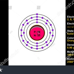 Copper Atom Diagram 24vdc Alternator Wiring Royalty Free Stock Illustration Of