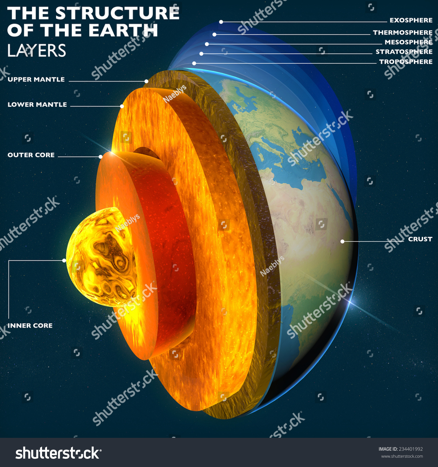 Core Section Layers Earth Sky Split Stock Illustration