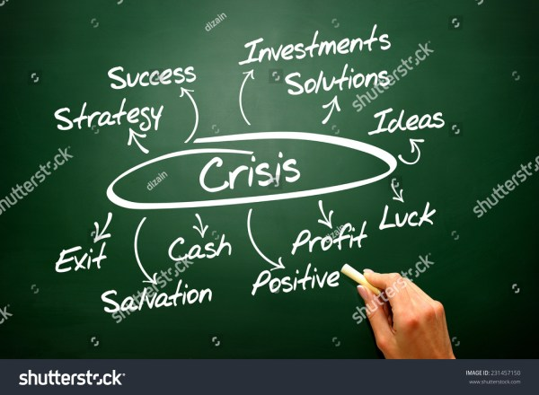 Crisis Management Process Vector Diagram Chart Stock