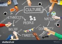 Cultural Diversity Ethnicity