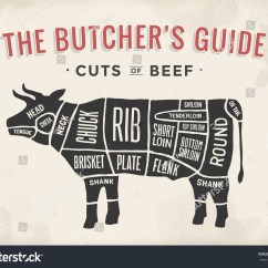 Cow Meat Diagram Hunter Ceiling Fan Pull Chain Wiring Cut Beef Set Poster Butcher Stock Illustration