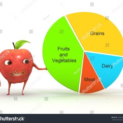 Strawberry Fruit Diagram 13 Pin Socket Wiring Cute Apple Holding A Piece Of Food Stock Photo