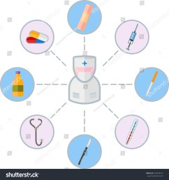 diagram of a doctor and medical instruments [ 1500 x 1600 Pixel ]