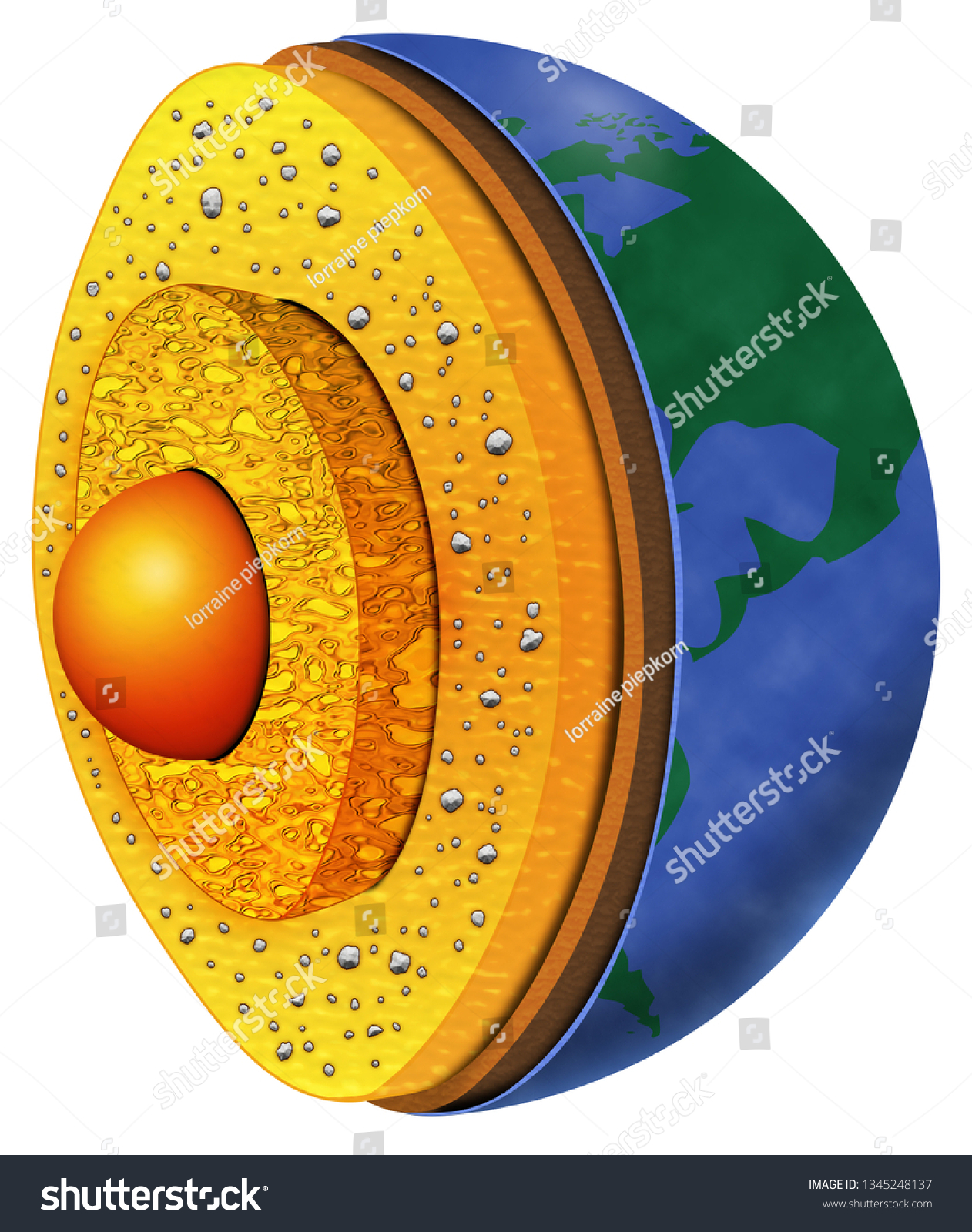 hight resolution of diagram of earth s layers inner core outer core mantle
