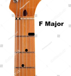 diagram of how to finger an f major guitar chord  [ 1044 x 1600 Pixel ]